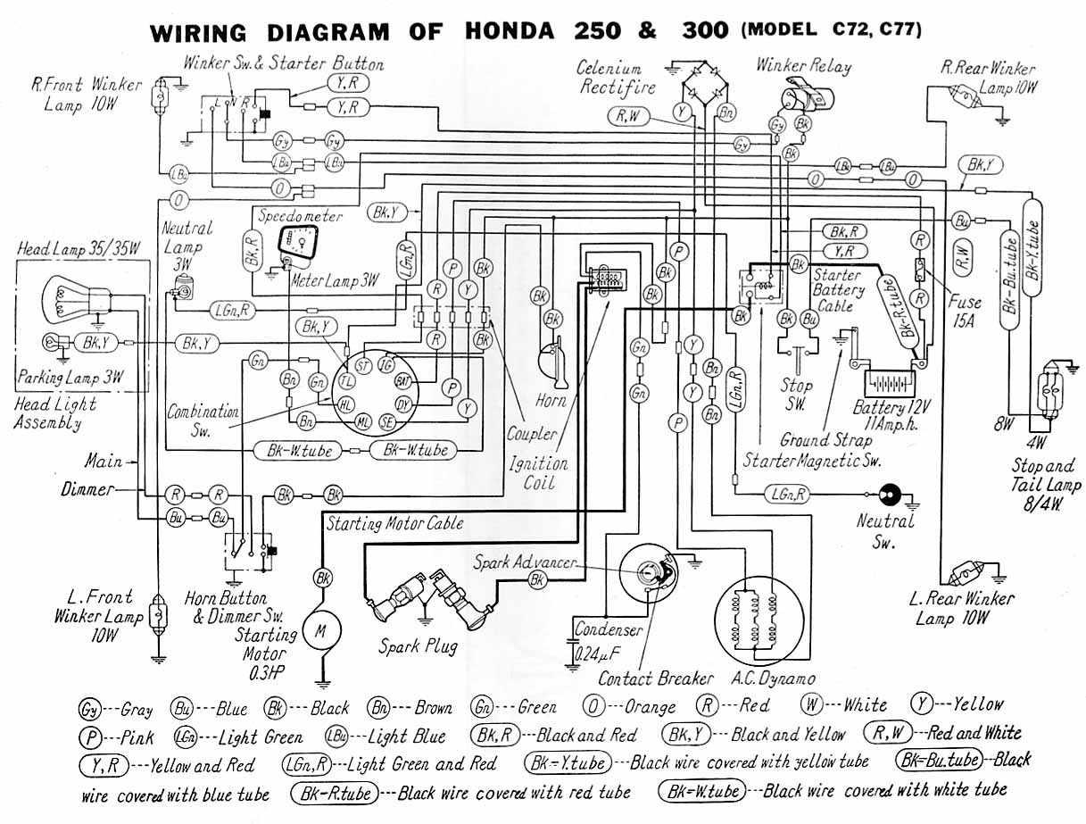 Handbücher PDF & Schaltplan Honda Motorräder