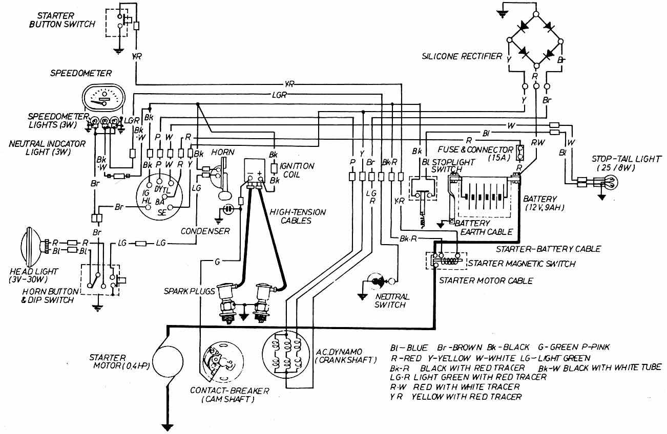 handb u00fccher pdf  u0026 schaltplan honda motorr u00e4der