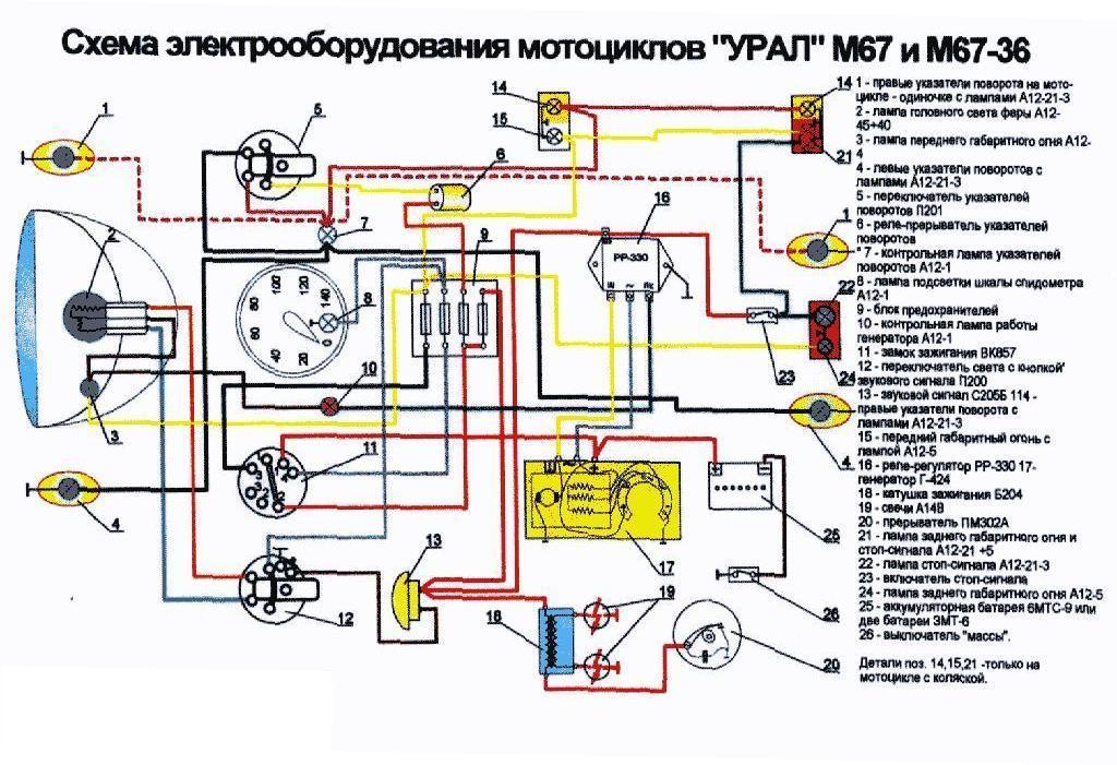 Ural Motorräder Handbücher PDF & Schaltpläne - Motorradhandbücher ...