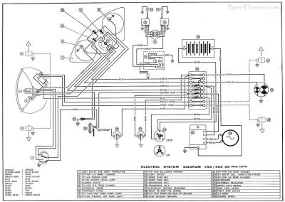 Handb  cher   Schaltpl  ne DUCATI PDF  Motorradhandb  cher